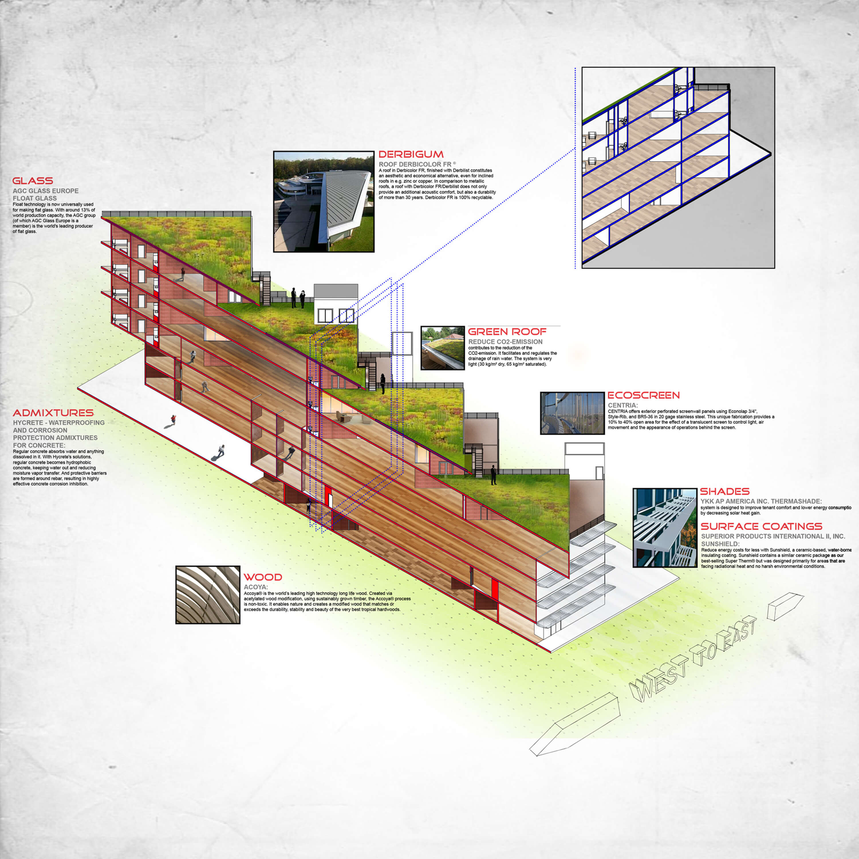 school Environmental Design - Material Selection